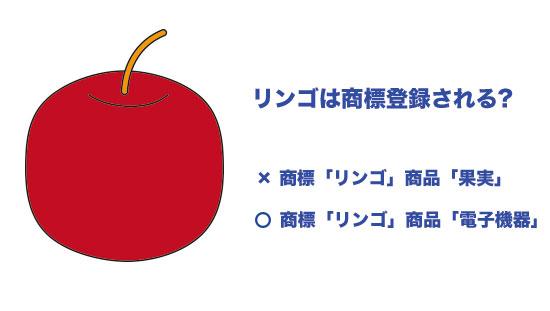 リンゴの絵による一般名称の商標登録可否説明