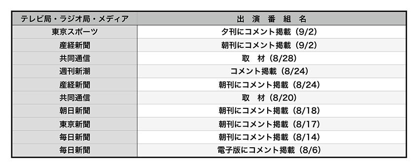 東京五輪エンブレム疑惑問題でのファーイースト国際特許事務所メディア掲載実績