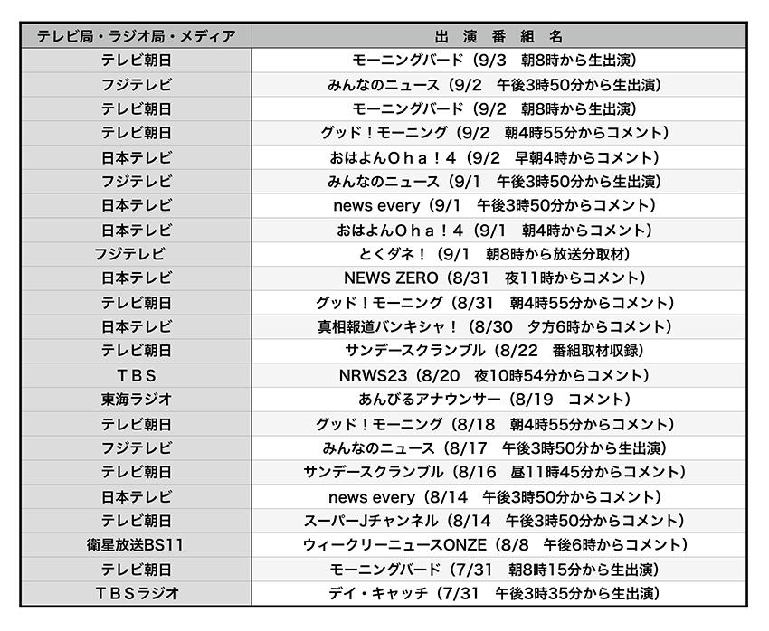 東京五輪エンブレム疑惑問題でのファーイースト国際特許事務所テレビラジオ出演実績