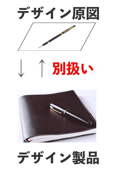 万年筆のデザイン原案と万年筆の意匠権の関係